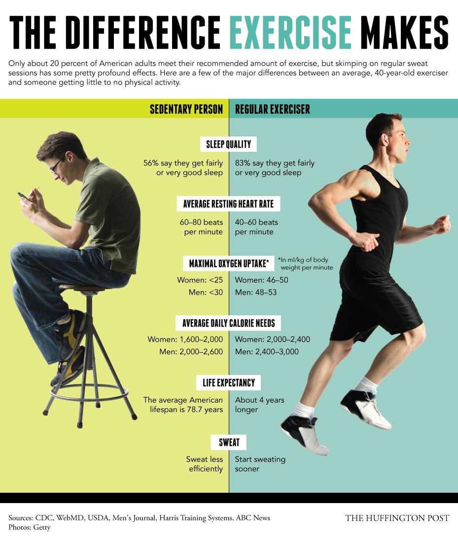running and prostatitis